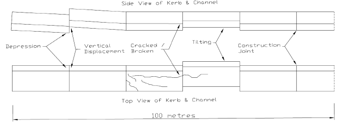 kerb-and-channel-example.png