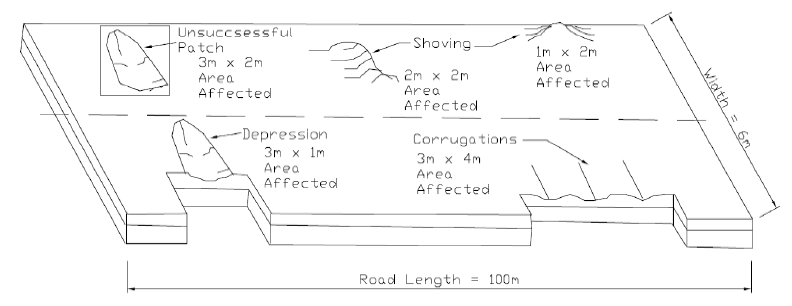 pavement-defects-example.png