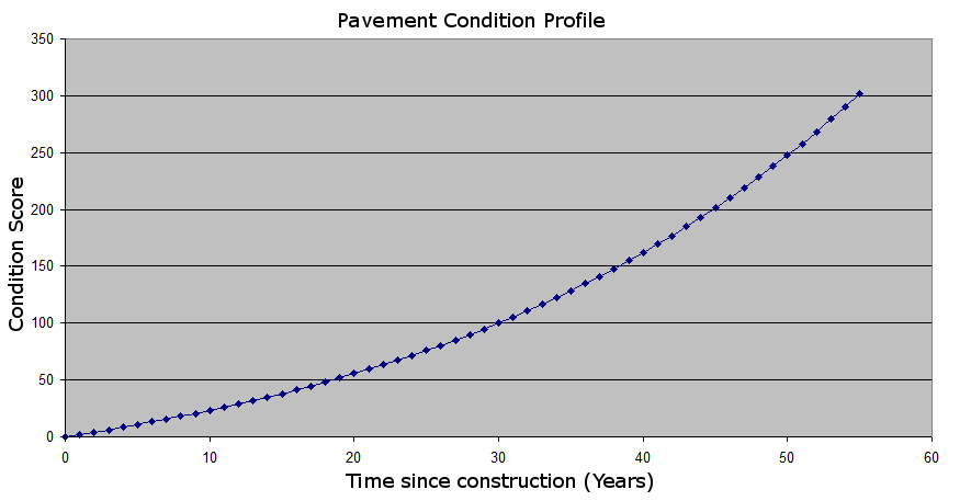 Example-Condition-Curve.png