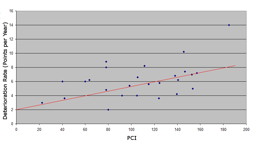 PCI-Graph1.png